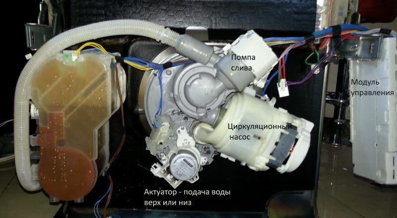 Ремонт посудомоечной машины Bosch в Спб